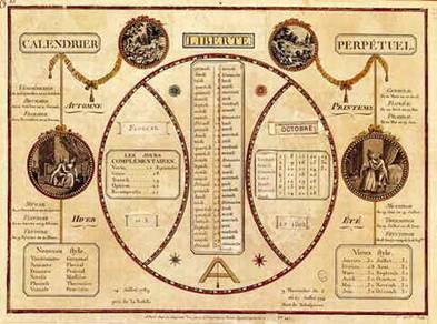 Riforma Calendario Gregoriano.Il Calendario