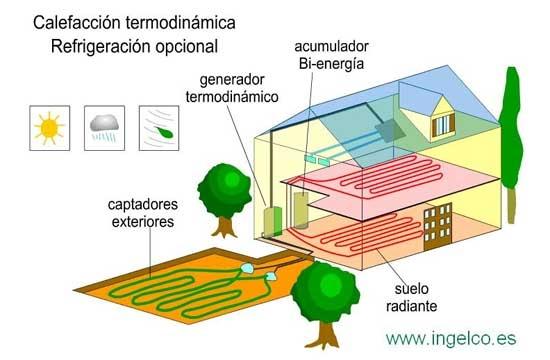 I PRINCIPI DI CONSERVAZIONE - termodinamica