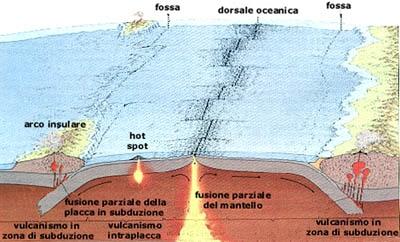 immaginile despre vulcani